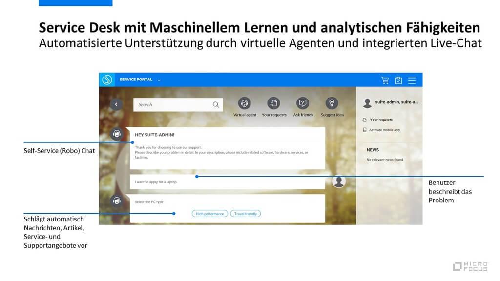 Automatisierte Unterstützung durch virtuelle Agenten und integrierten Live-Chat