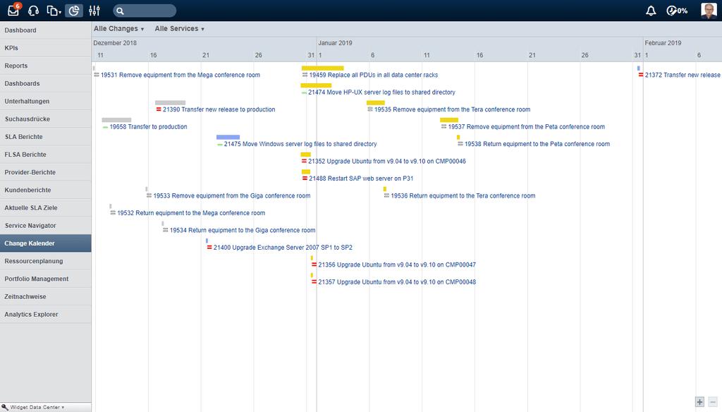Alle auf einen Blick: Change-Kalender in 4me
