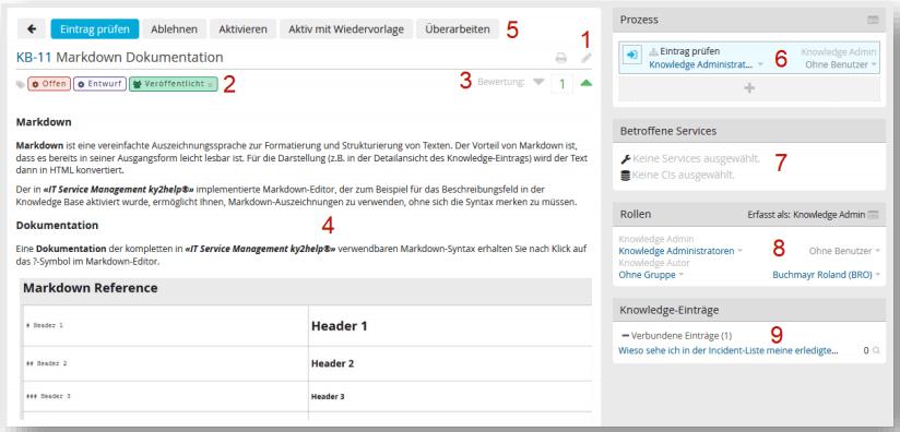 Übersicht eines Knowledgebase-Eintrages in ky2help