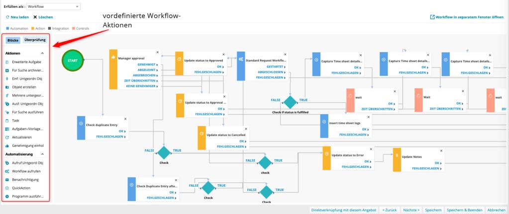 Integrierter Workfloweditor