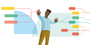 TOPdesk Vision fuer die Weiterentwicklung von Plattform und Oekosystem